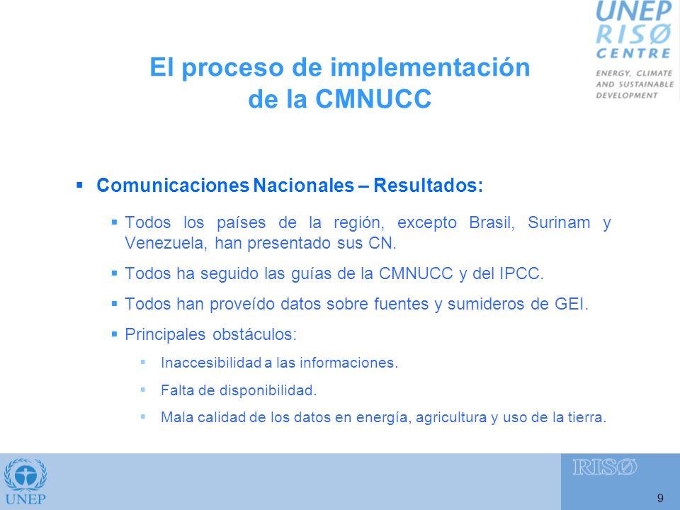 10 Comunicaciones Nacionales – Mensajes Claves: Todos los países son vulnerables a los CC.