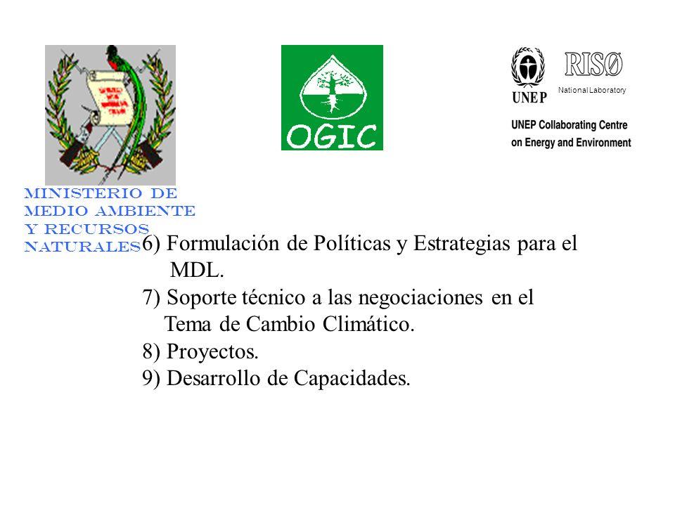 National Laboratory Ministerio de Medio Ambiente y Recursos Naturales 6) Formulación de Políticas y Estrategias para el MDL. 7) Soporte técnico a las