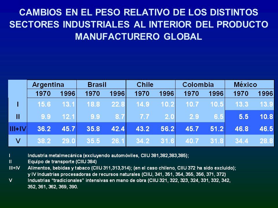 Número de plantas, empleo y productividad laboral en la industria argentina de aceite vegetal 1973-74 y 1993-94 Menos plantas fabriles, mayor intensidad de capital y mayor productividad