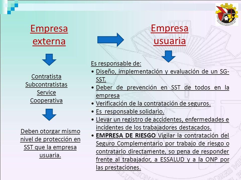 Empresa externa Empresa usuaria Es responsable de: Diseño, implementación y evaluación de un SG- SST. Deber de prevención en SST de todos en la empres