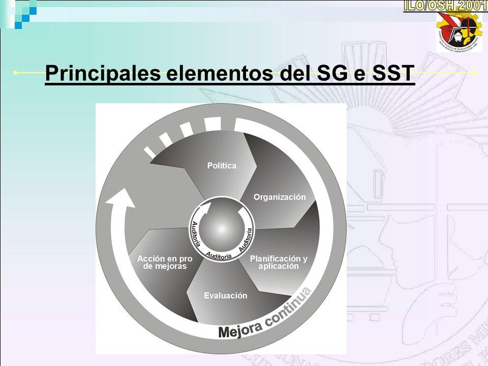Principales elementos del SG e SST