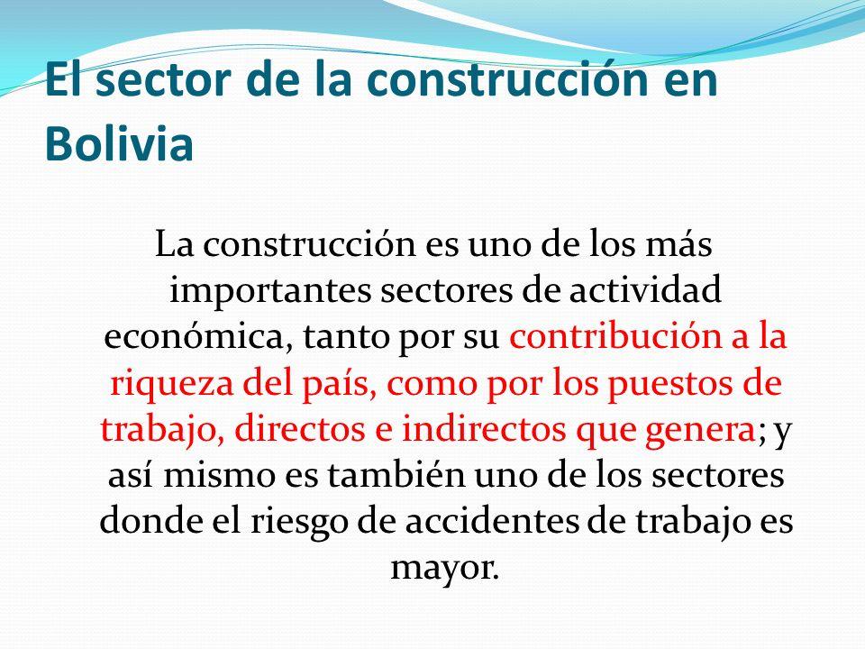 Características del sector de la construcción en Bolivia Construcción urbana Construcción rural Construcción y mantenimiento de carreteras Construcción en proyectos especiales