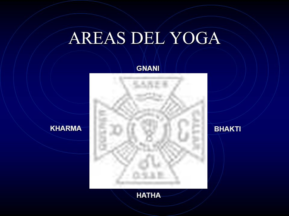 AREAS DEL YOGA BHAKTI HATHA KHARMA GNANI