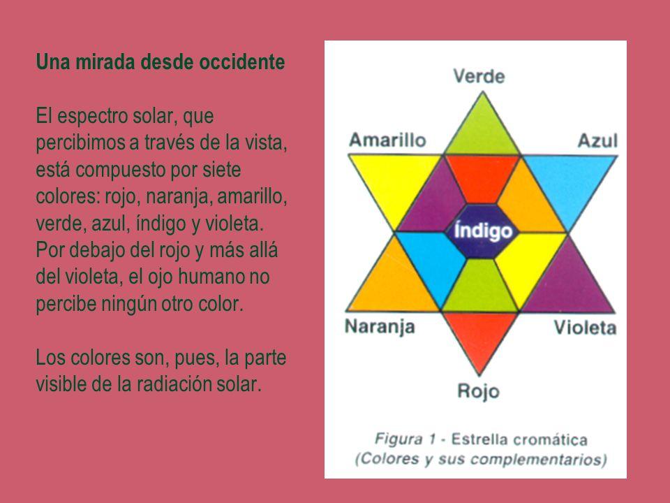 Una mirada desde occidente El espectro solar, que percibimos a través de la vista, está compuesto por siete colores: rojo, naranja, amarillo, verde, a