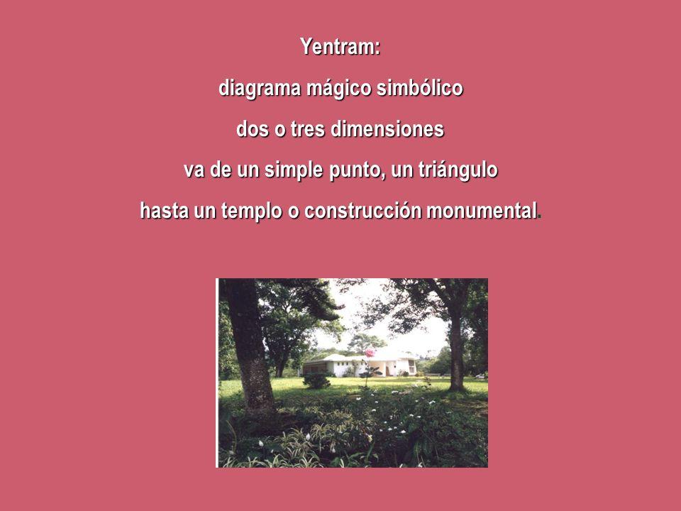 Yentram: diagrama mágico simbólico dos o tres dimensiones va de un simple punto, un triángulo hasta un templo o construcción monumental hasta un templ