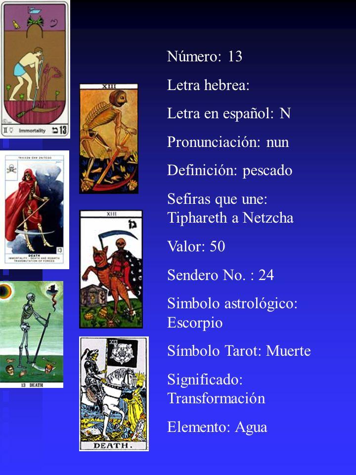 Número: 13 Letra hebrea: Letra en español: N Pronunciación: nun Definición: pescado Sefiras que une: Tiphareth a Netzcha Valor: 50 Sendero No. : 24 Si