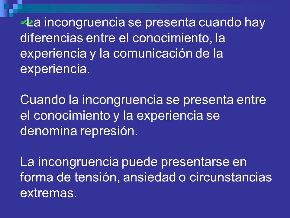 La incongruencia se presenta cuando hay diferencias entre el conocimiento, la experiencia y la comunicación de la experiencia. Cuando la incongruencia