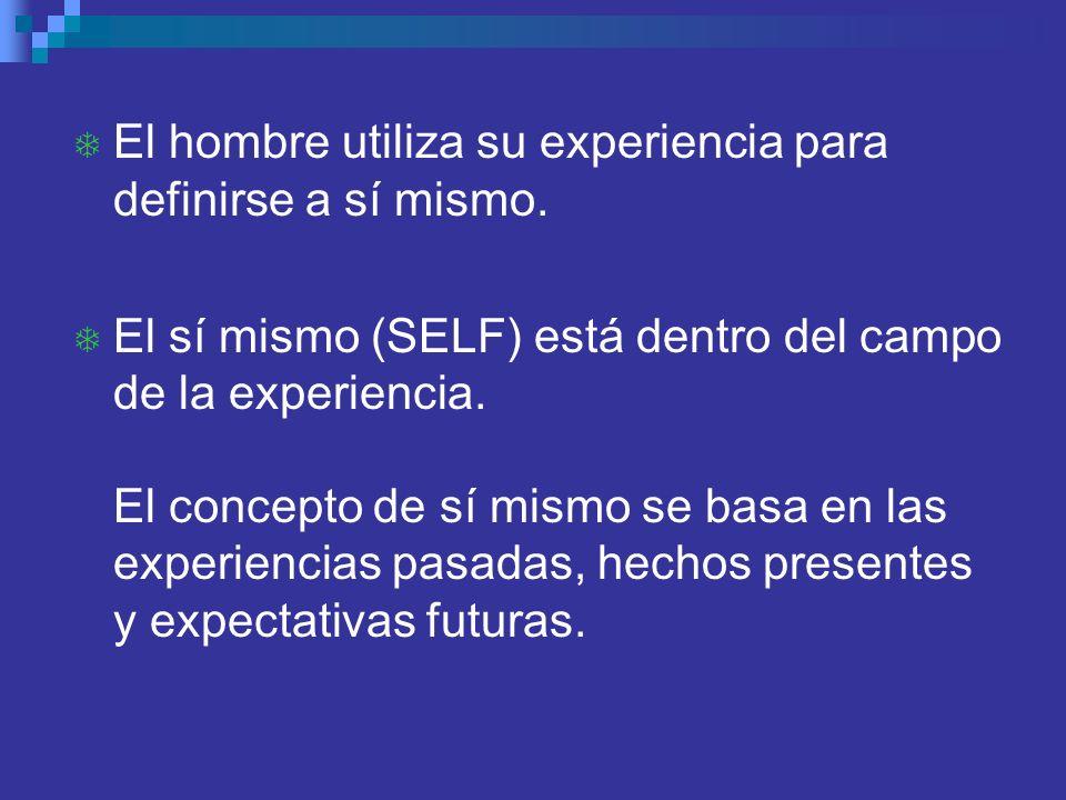 El hombre utiliza su experiencia para definirse a sí mismo. El sí mismo (SELF) está dentro del campo de la experiencia. El concepto de sí mismo se bas