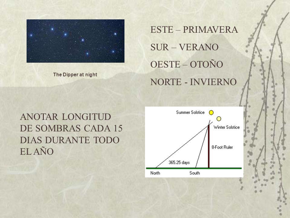 The Dipper at night ESTE – PRIMAVERA SUR – VERANO OESTE – OTOÑO NORTE - INVIERNO ANOTAR LONGITUD DE SOMBRAS CADA 15 DIAS DURANTE TODO EL AÑO