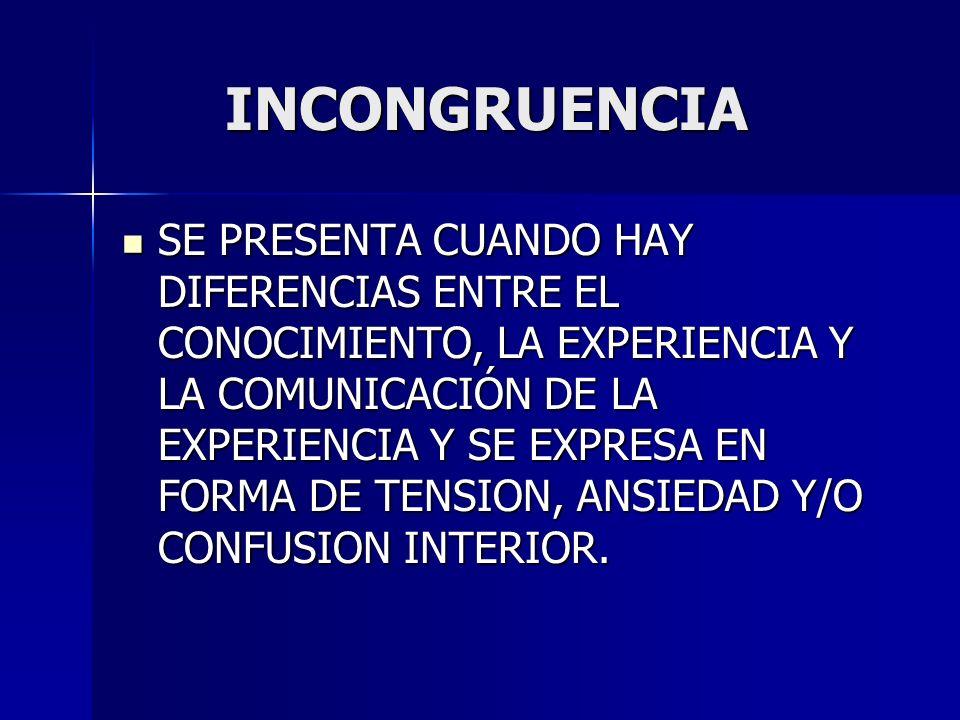 INCONGRUENCIA INCONGRUENCIA SE PRESENTA CUANDO HAY DIFERENCIAS ENTRE EL CONOCIMIENTO, LA EXPERIENCIA Y LA COMUNICACIÓN DE LA EXPERIENCIA Y SE EXPRESA