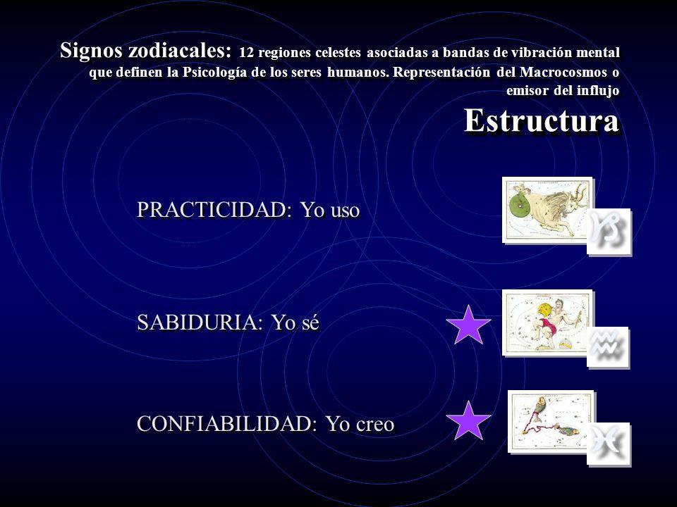 Estructura Signos zodiacales: 12 regiones celestes asociadas a bandas de vibración mental que definen la Psicología de los seres humanos.