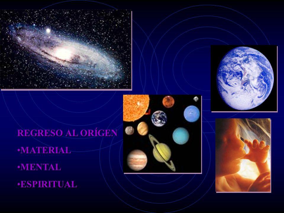 REGRESO AL ORÍGEN MATERIALMATERIAL MENTALMENTAL ESPIRITUALESPIRITUAL