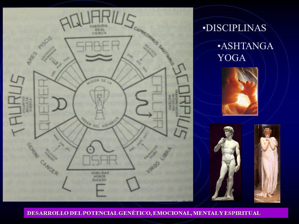 DISCIPLINAS ASHTANGA YOGA DESARROLLO DEL POTENCIAL GENÉTICO, EMOCIONAL, MENTAL Y ESPIRITUAL