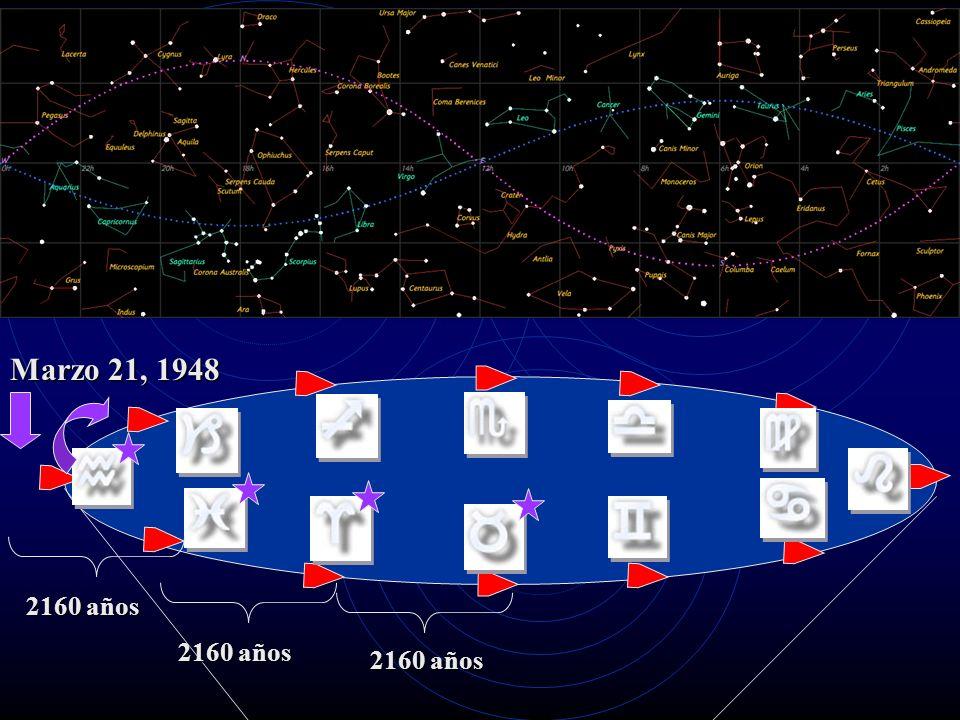 2160 años Marzo 21, 1948 2160 años