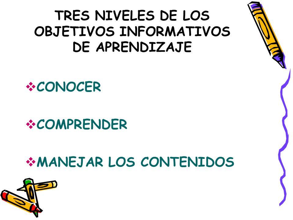 TRES NIVELES DE LOS OBJETIVOS INFORMATIVOS DE APRENDIZAJE CONOCER COMPRENDER MANEJAR LOS CONTENIDOS