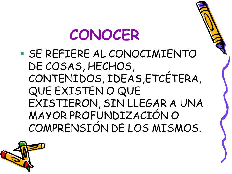 CONOCER SE REFIERE AL CONOCIMIENTO DE COSAS, HECHOS, CONTENIDOS, IDEAS,ETCÉTERA, QUE EXISTEN O QUE EXISTIERON, SIN LLEGAR A UNA MAYOR PROFUNDIZACIÓN O COMPRENSIÓN DE LOS MISMOS.