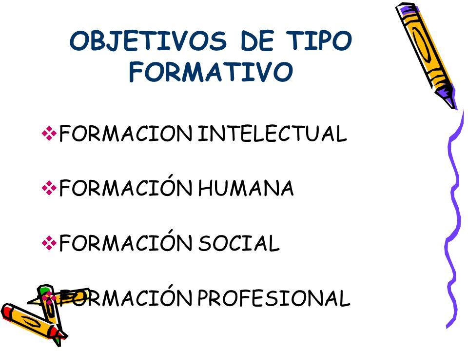 OBJETIVOS DE TIPO FORMATIVO FORMACION INTELECTUAL FORMACIÓN HUMANA FORMACIÓN SOCIAL FORMACIÓN PROFESIONAL