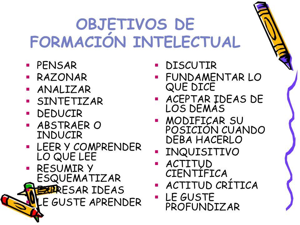 OBJETIVOS DE FORMACIÓN INTELECTUAL PENSAR RAZONAR ANALIZAR SINTETIZAR DEDUCIR ABSTRAER O INDUCIR LEER Y COMPRENDER LO QUE LEE RESUMIR Y ESQUEMATIZAR EXPRESAR IDEAS LE GUSTE APRENDER DISCUTIR FUNDAMENTAR LO QUE DICE ACEPTAR IDEAS DE LOS DEMÁS MODIFICAR SU POSICIÓN CUANDO DEBA HACERLO INQUISITIVO ACTITUD CIENTÍFICA ACTITUD CRÍTICA LE GUSTE PROFUNDIZAR