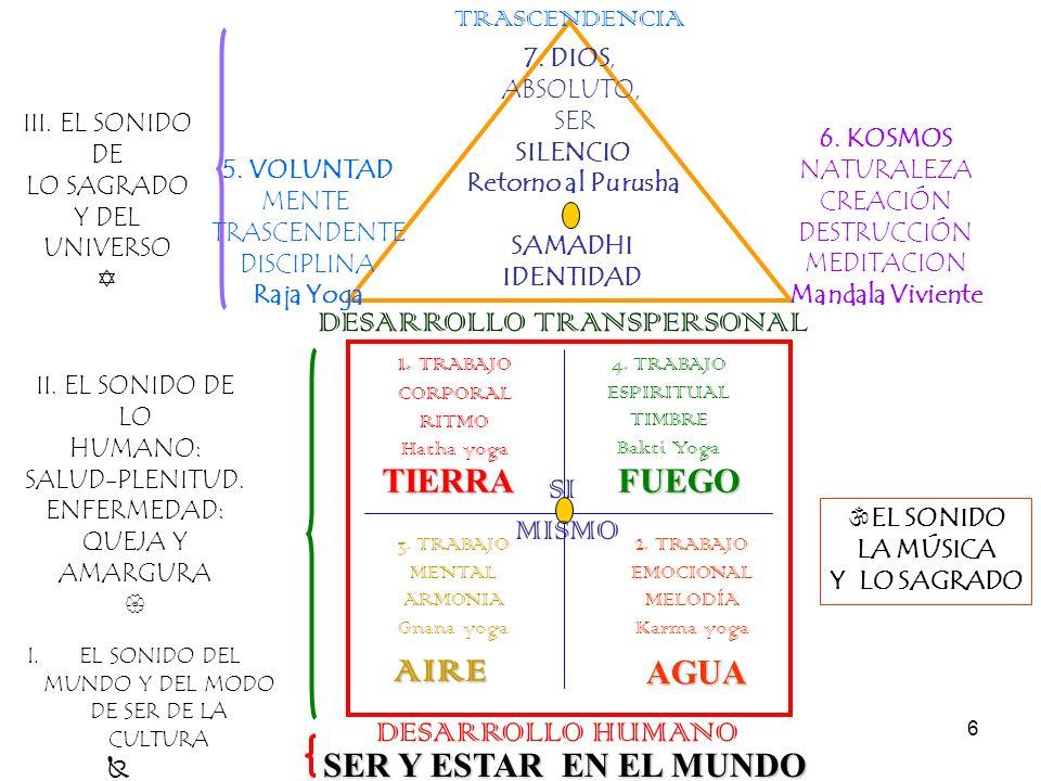 17 DESARROLLO TRANSPERSONAL: PARTICIPACIÓN EN UN GRUPO DE AUTOAYUDA, GRUPO DE CRECIMIENTO, O, DE ORIENTACIÓN INDIVIDUAL POR UN PERIODO DE SEIS MESES PARA TRABAJAR LA COMUNICACIÓN AFECTIVA Y EFECTIVA DONDE PUEDAN EXPRESAR SUS SENTIMIENTOS DESARROLLO TRANSPERSONAL: PARTICIPACIÓN EN UN GRUPO DE AUTOAYUDA, GRUPO DE CRECIMIENTO, O, DE ORIENTACIÓN INDIVIDUAL POR UN PERIODO DE SEIS MESES PARA TRABAJAR LA COMUNICACIÓN AFECTIVA Y EFECTIVA DONDE PUEDAN EXPRESAR SUS SENTIMIENTOS PRÁCTICAS DE PRATHYAHARA 1º., 2º., 3er.