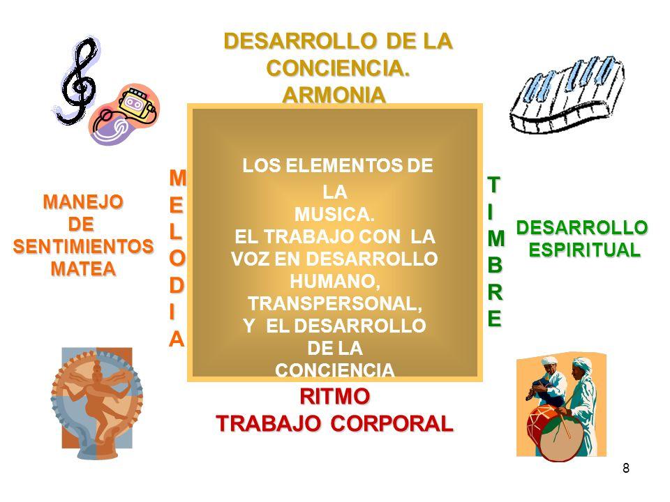8 RITMO TRABAJO CORPORAL MELODI MMEELLOODDIIAMMEELLOODDIIA ARMONIA TIMBRE LOS ELEMENTOS DE LA MUSICA. EL TRABAJO CON LA VOZ EN DESARROLLO HUMANO, TRAN