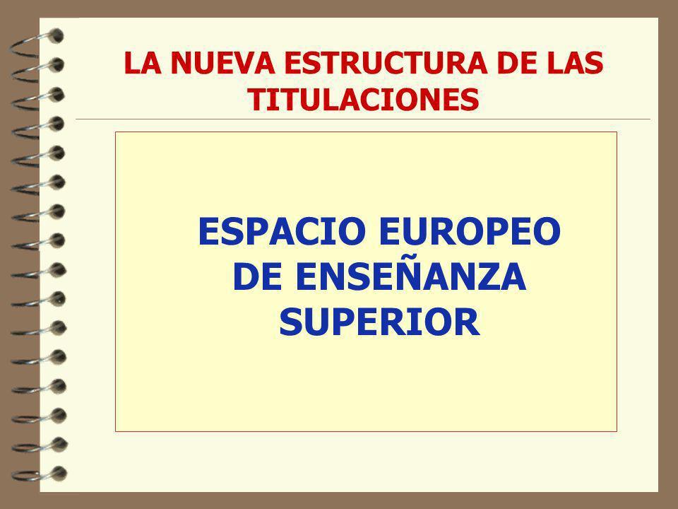 ESPACIO EUROPEO DE ENSEÑANZA SUPERIOR LA NUEVA ESTRUCTURA DE LAS TITULACIONES Se trata de medir el volumen total de trabajo del alumno y no la carga lectiva de la materia.
