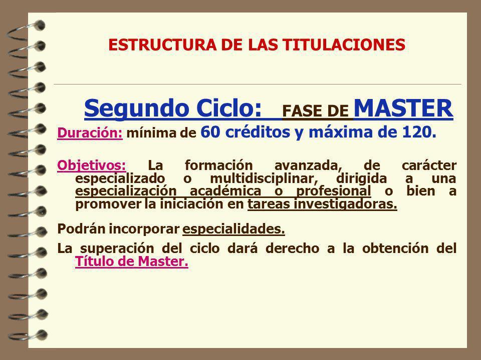ESTRUCTURA DE LAS TITULACIONES Segundo Ciclo: FASE DE MASTER Duración: mínima de 60 créditos y máxima de 120.