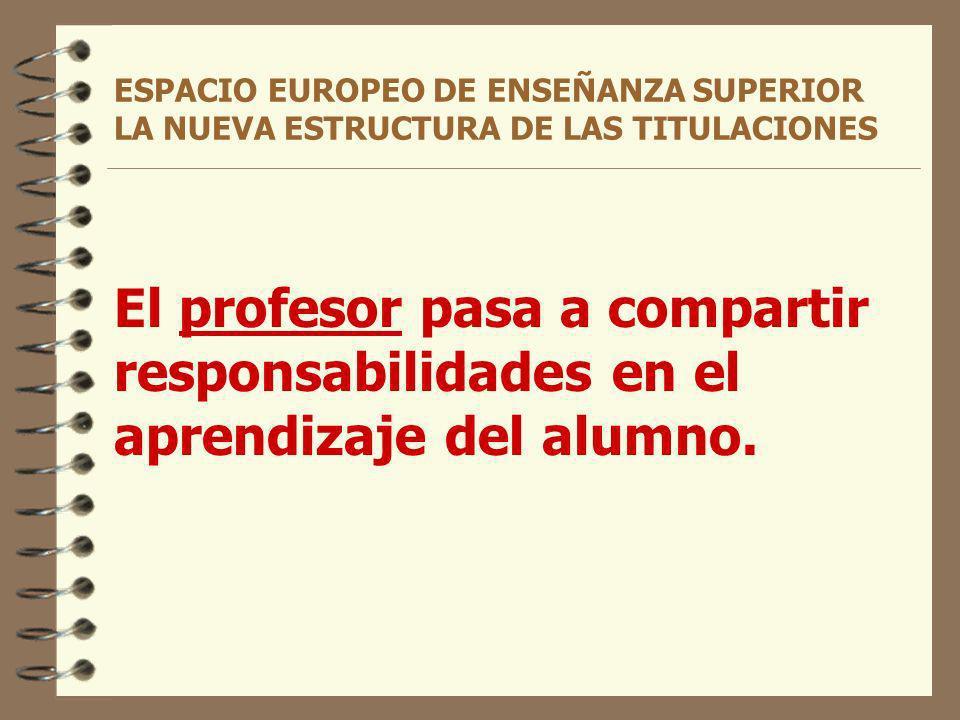 ESPACIO EUROPEO DE ENSEÑANZA SUPERIOR LA NUEVA ESTRUCTURA DE LAS TITULACIONES El profesor pasa a compartir responsabilidades en el aprendizaje del alumno.