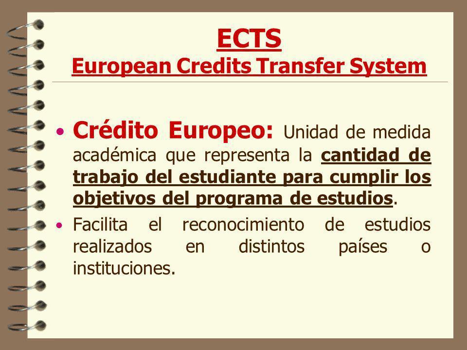 ECTS European Credits Transfer System Crédito Europeo: Unidad de medida académica que representa la cantidad de trabajo del estudiante para cumplir los objetivos del programa de estudios.
