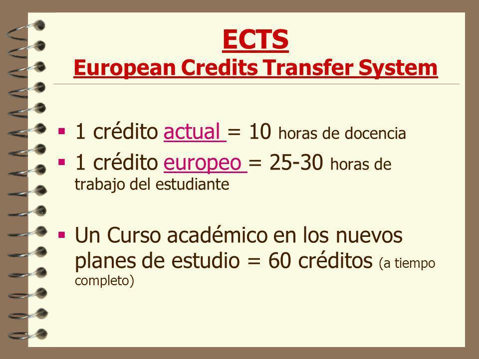 ECTS European Credits Transfer System 1 crédito actual = 10 horas de docencia 1 crédito europeo = 25-30 horas de trabajo del estudiante Un Curso académico en los nuevos planes de estudio = 60 créditos (a tiempo completo)
