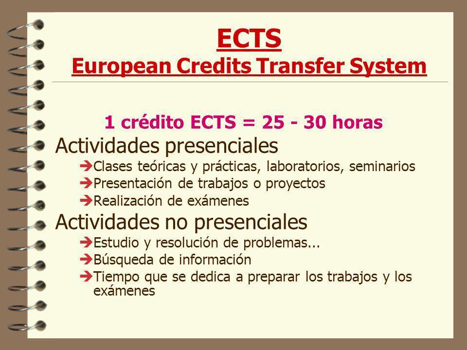 ECTS European Credits Transfer System 1 crédito ECTS = 25 - 30 horas Actividades presenciales èClases teóricas y prácticas, laboratorios, seminarios èPresentación de trabajos o proyectos èRealización de exámenes Actividades no presenciales èEstudio y resolución de problemas...