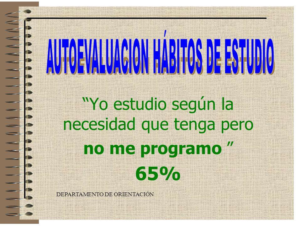 DEPARTAMENTO DE ORIENTACIÓN Del tiempo que me pongo a estudiar, aprovecho menos de la mitad 72%