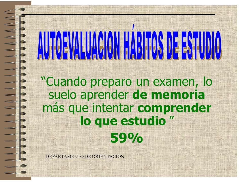 DEPARTAMENTO DE ORIENTACIÓN Yo estudio según la necesidad que tenga pero no me programo 65%