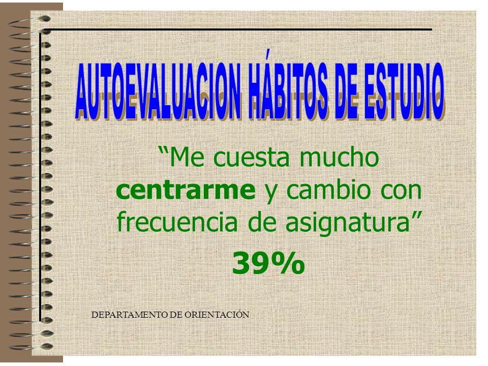 DEPARTAMENTO DE ORIENTACIÓN Mi interés por estudiar depende más del profesor que de la asignatura 41%
