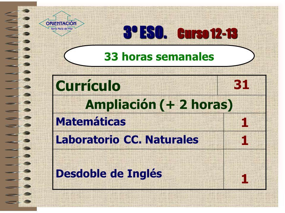 BACHILLERATOS MODALIDADES Ciencias y Tecnología Humanidades y CC. Sociales Artes