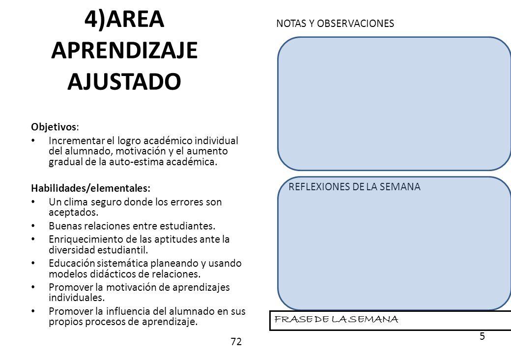 NOTAS Y OBSERVACIONES REFLEXIONES DE LA SEMANA FRASE DE LA SEMANA 5 4)AREA APRENDIZAJE AJUSTADO Objetivos: Incrementar el logro académico individual d