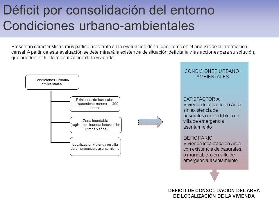 Déficit por consolidación del entorno Condiciones urbano-ambientales Localización vivienda en villa de emergencia o asentamiento Existencia de basural