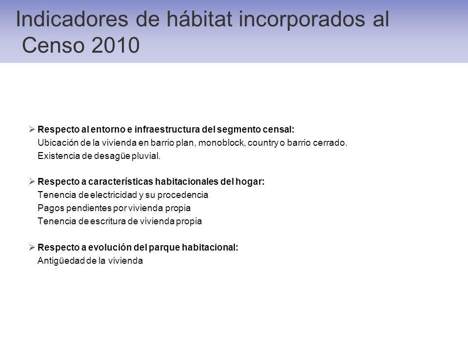Indicadores de hábitat incorporados al Censo 2010 Respecto al entorno e infraestructura del segmento censal: Ubicación de la vivienda en barrio plan,