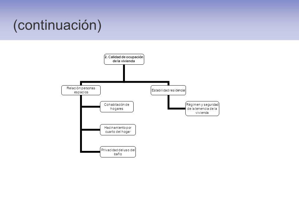 (continuación) 2. Calidad de ocupación de la vivienda Relación personas espacios Cohabitación de hogares Hacinamiento por cuarto del hogar Privacidad