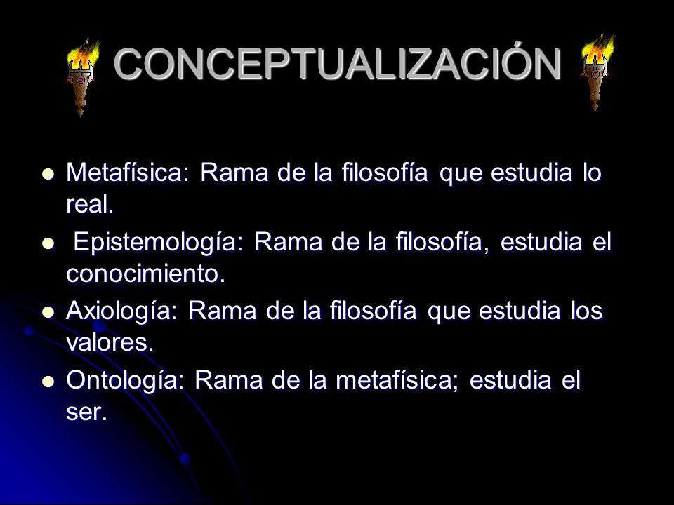 CONCEPTUALIZACIÓN Metafísica: Rama de la filosofía que estudia lo real. Metafísica: Rama de la filosofía que estudia lo real. Epistemología: Rama de l