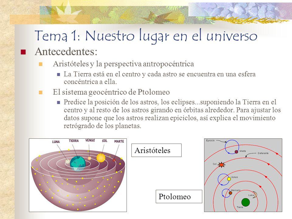 El sistema heliocéntrico de Copérnico El Sol está fijo en el centro del universo y los planetas, incluida la Tierra giran a su alrededor.