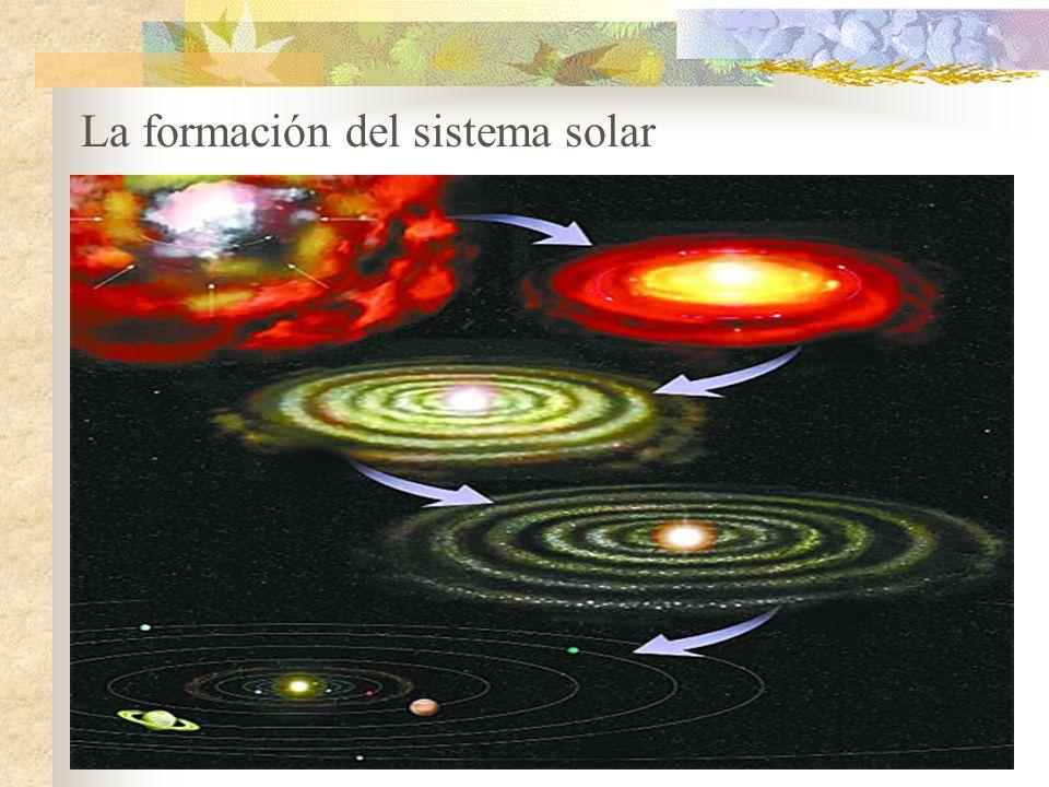 Preguntas: ¿Quién fue el primero en proponer un sistema heliocéntrico.