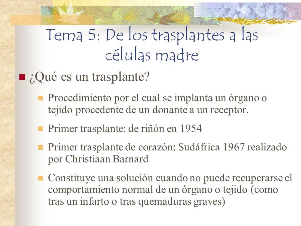 Tema 5: De los trasplantes a las células madre ¿Qué es un trasplante? Procedimiento por el cual se implanta un órgano o tejido procedente de un donant