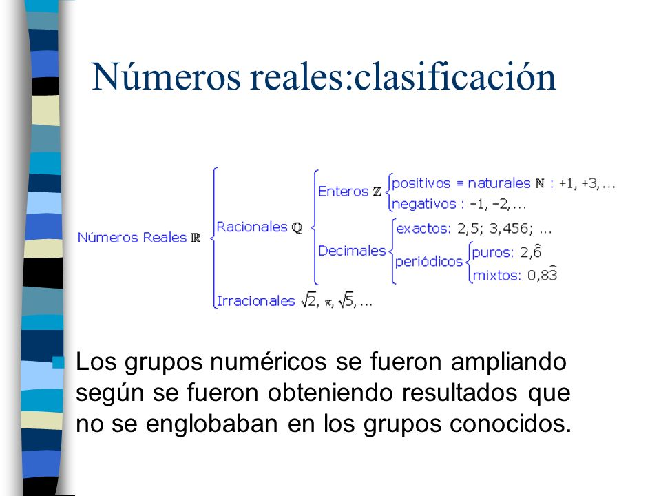 Polinomios: definición Los polinomios son expresiones algebraicas (expresiones numéricas que contienen letras).