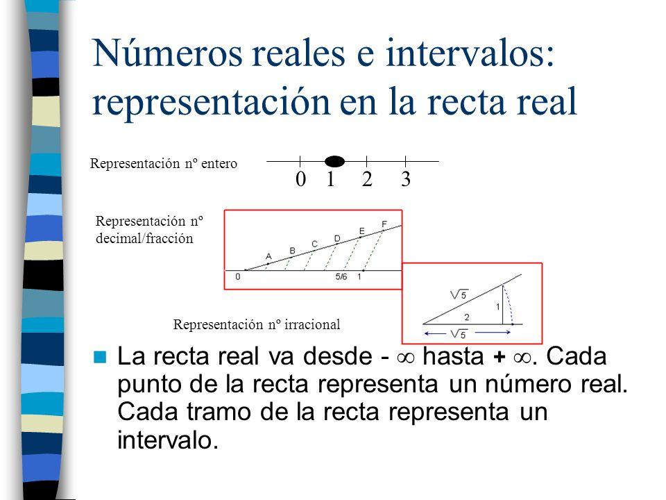 Los intervalos corresponden a un tramo de la recta y pueden ser abiertos (no incluyen los extremos), cerrados (incluyen los extremos) o semiabiertos (solo incluyen uno de los extremos).