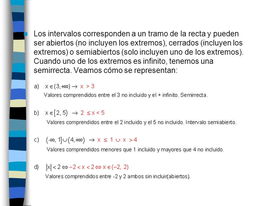 Se multiplican todos los términos de un polinomio por todos los términos del otro polinomio.