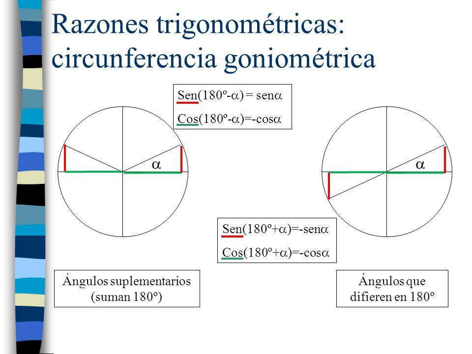 Razones trigonométricas: circunferencia goniométrica Ángulos complementarios Ángulos que difieren en 90º Sen(90º+ )=cos Cos(90+ )=-sen Sen(90º- )=cos Cos(90º- )=sen