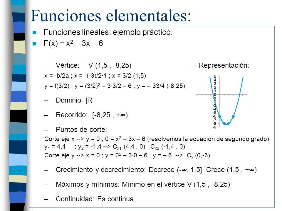 Funciones elementales: Funciones lineales: ejemplo práctico. F(x) = x 2 – 3x – 6 –Vértice:V (1,5, -8,25) -- Representación: x = -b/2a ; x = -(-3)/2·1