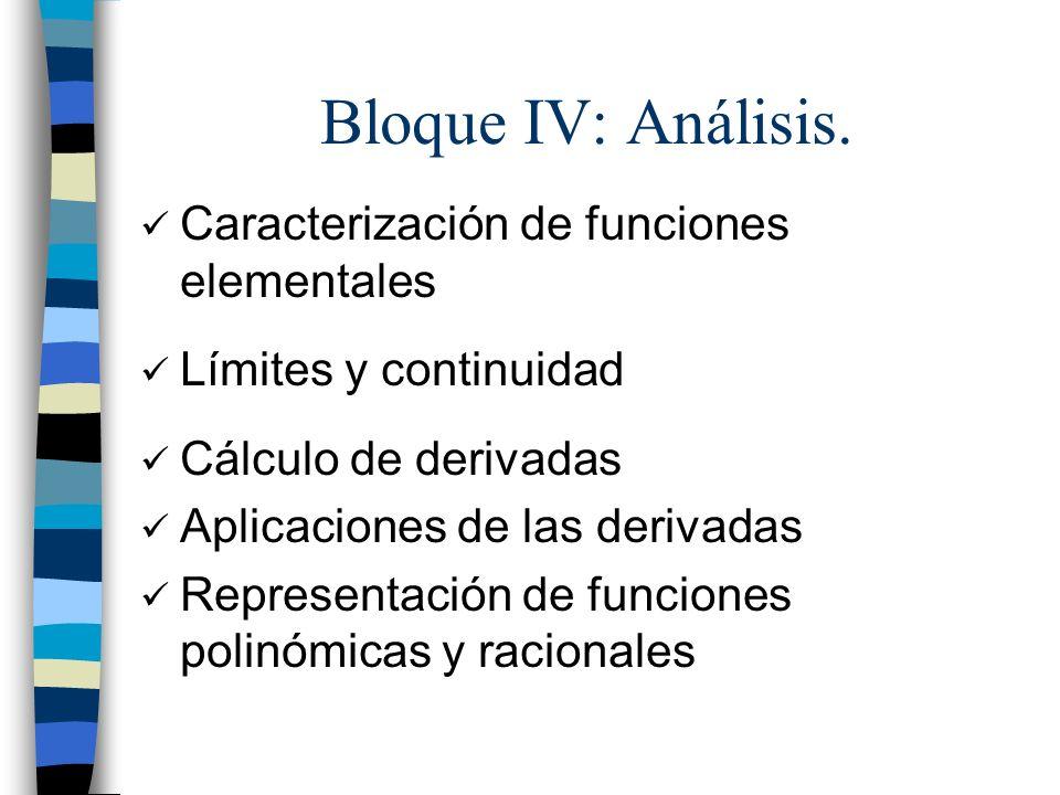 Bloque IV: Análisis. Caracterización de funciones elementales Límites y continuidad Cálculo de derivadas Aplicaciones de las derivadas Representación