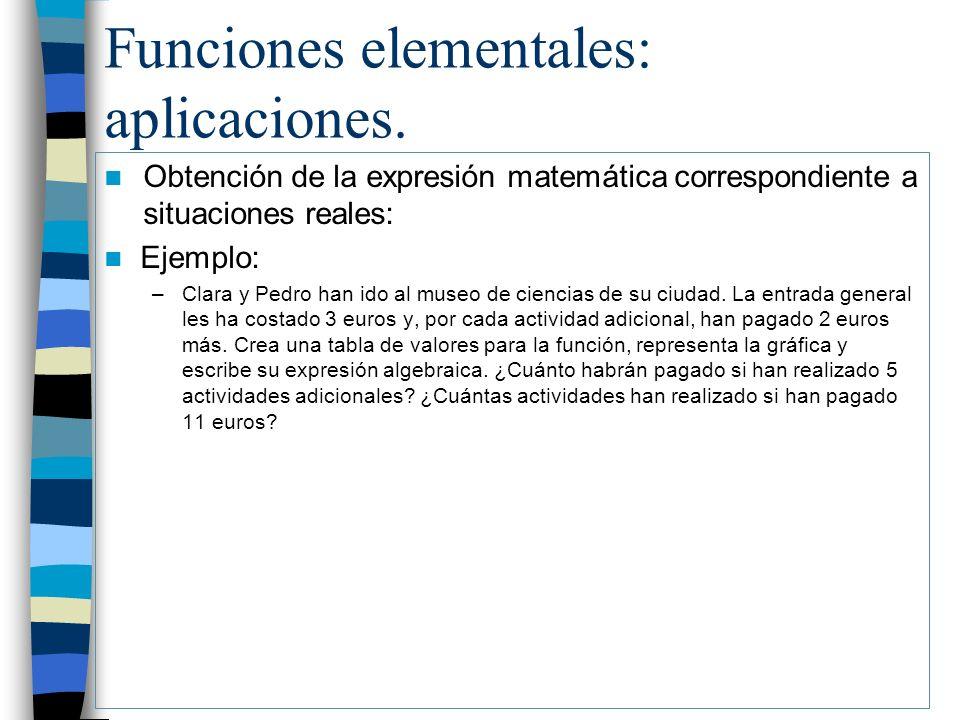 Funciones elementales: aplicaciones. Obtención de la expresión matemática correspondiente a situaciones reales: Ejemplo: –Clara y Pedro han ido al mus