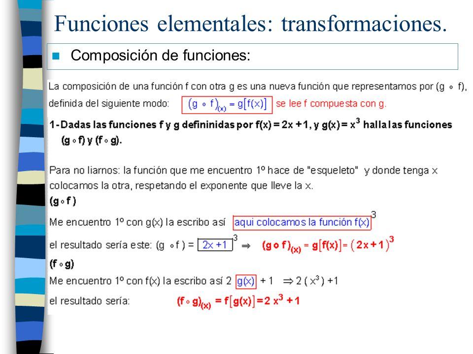Funciones elementales: transformaciones. Composición de funciones: